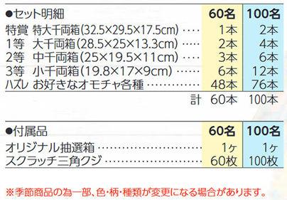 パーティグッズ・イベント用品/子供景品セット/千両箱抽選会